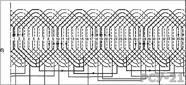 обмотка статора при z = 36
